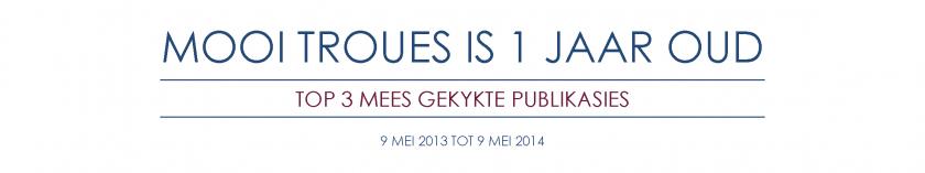 MEES GEKYKTE ARTIKELS VIR 2013 2014